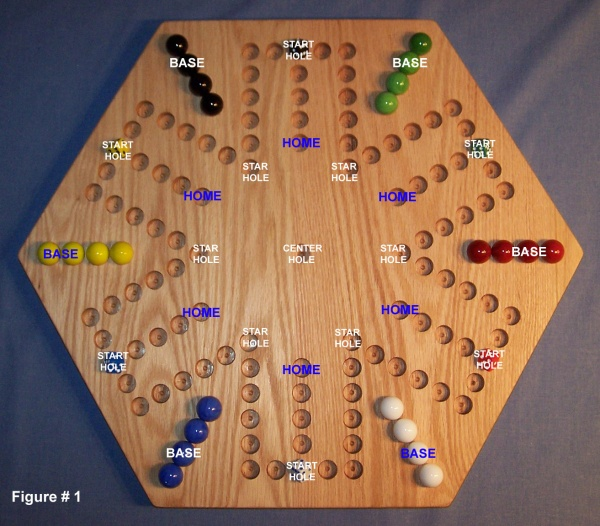 picture regarding Printable Template for Aggravation Game named Frustration Sport Board Guidance Charlies Woodshop